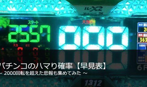 パチンコのハマり確率【早見表】2000回転オーバーの悲報も集めてみた